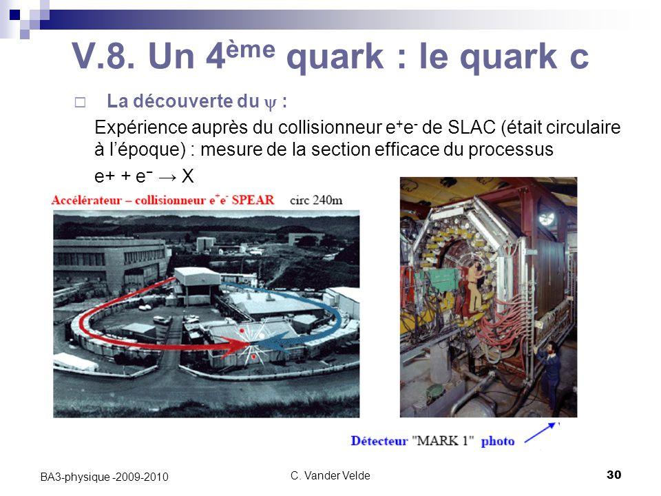 C. Vander Velde30 BA3-physique -2009-2010 V.8. Un 4 ème quark : le quark c  La découverte du  : Expérience auprès du collisionneur e + e - de SLAC (