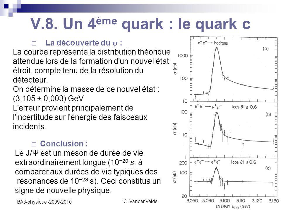 C. Vander Velde31 BA3-physique -2009-2010 V.8. Un 4 ème quark : le quark c  La découverte du  :  Conclusion : La courbe représente la distribution