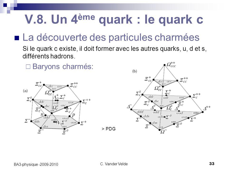 C. Vander Velde33 BA3-physique -2009-2010 V.8. Un 4 ème quark : le quark c La découverte des particules charmées Si le quark c existe, il doit former