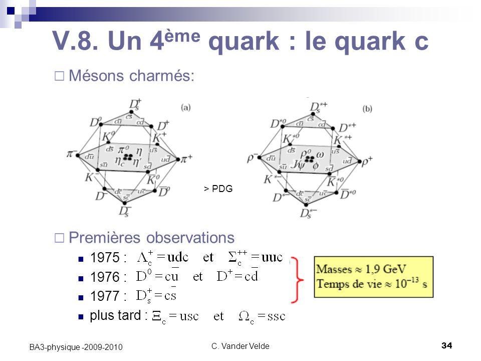 C. Vander Velde34 BA3-physique -2009-2010 V.8. Un 4 ème quark : le quark c  Mésons charmés:  Premières observations 1975 : 1976 : 1977 : plus tard :