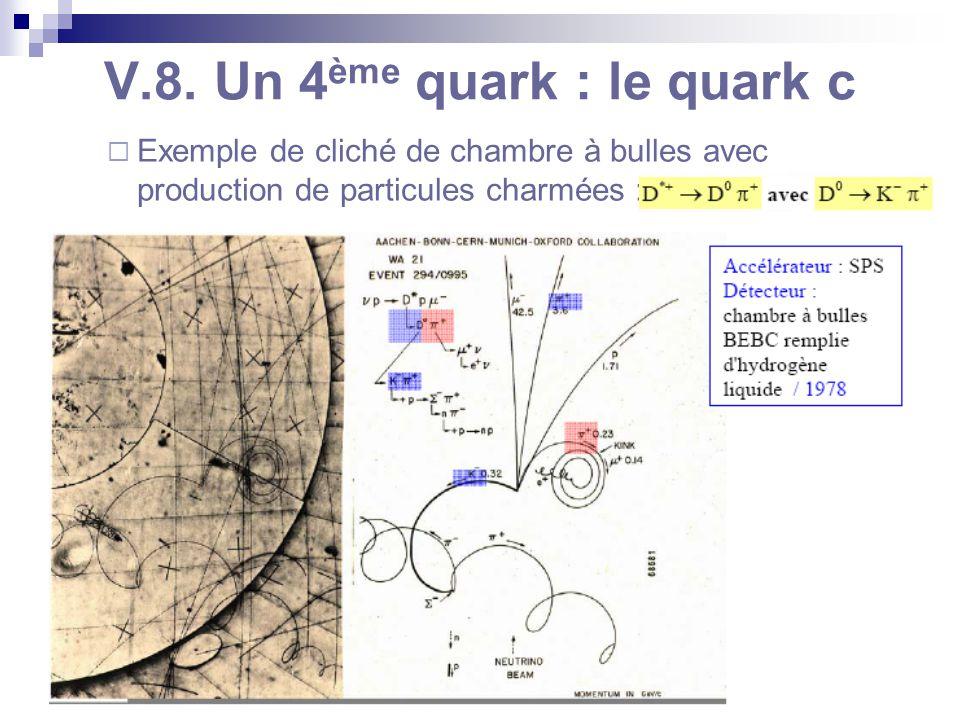 C. Vander Velde35 BA3-physique -2009-2010 V.8. Un 4 ème quark : le quark c  Exemple de cliché de chambre à bulles avec production de particules charm