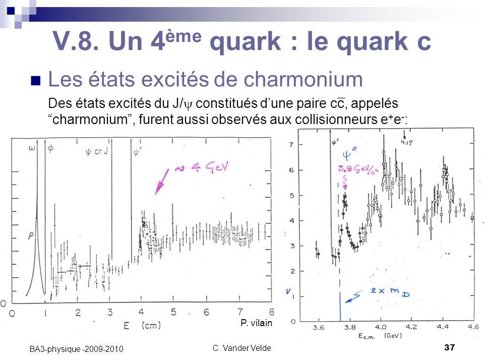 C. Vander Velde37 BA3-physique -2009-2010 V.8. Un 4 ème quark : le quark c Les états excités de charmonium Des états excités du J/  constitués d'une