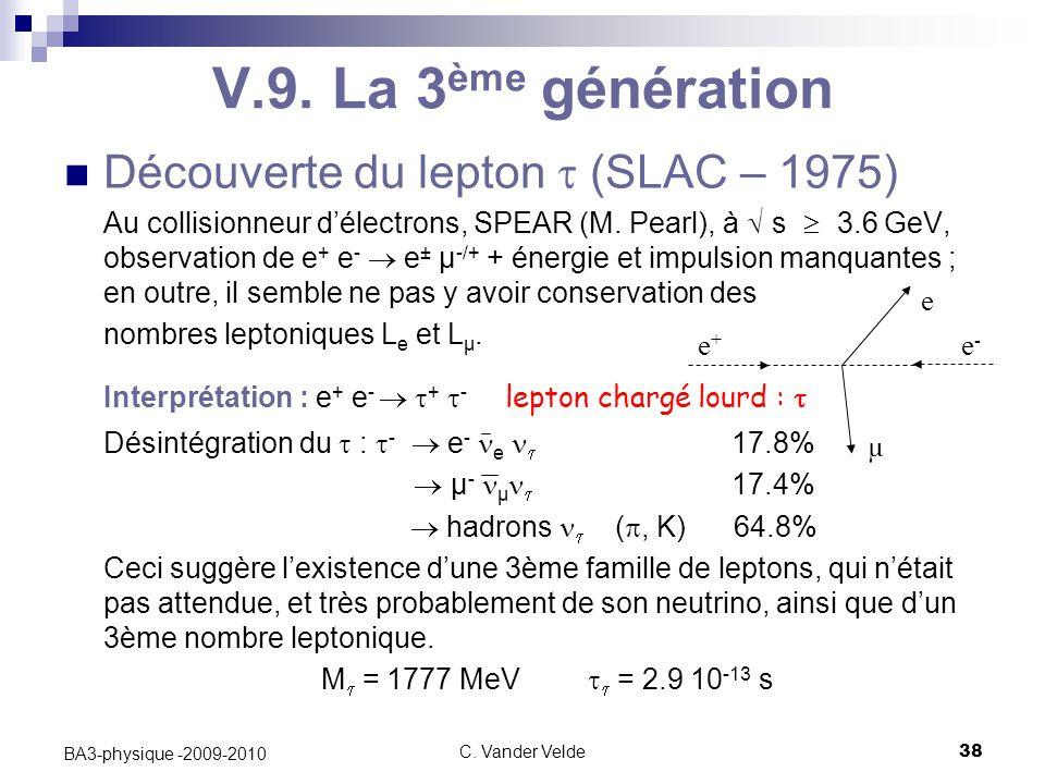 C. Vander Velde38 BA3-physique -2009-2010 V.9. La 3 ème génération Découverte du lepton  (SLAC – 1975) Au collisionneur d'électrons, SPEAR (M. Pearl)