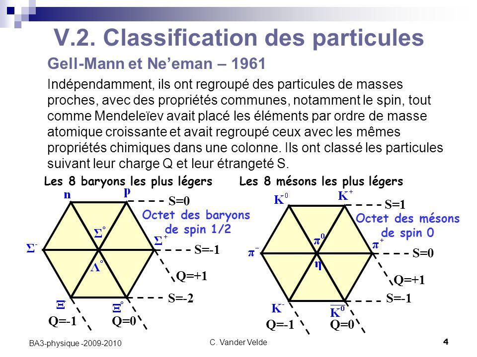 C. Vander Velde4 BA3-physique -2009-2010 Octet des baryons de spin 1/2 Les 8 baryons les plus légersLes 8 mésons les plus légers S=-2 S=-1 S=0 Q=0 Q=+