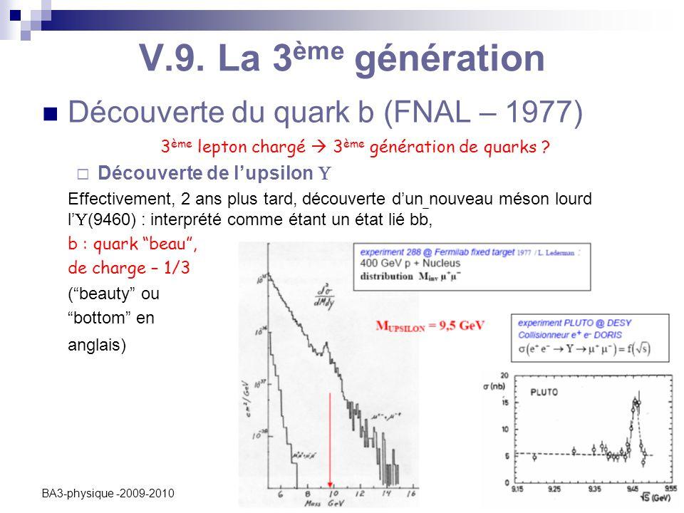 C. Vander Velde41 BA3-physique -2009-2010 V.9. La 3 ème génération Découverte du quark b (FNAL – 1977) 3 ème lepton chargé  3 ème génération de quark