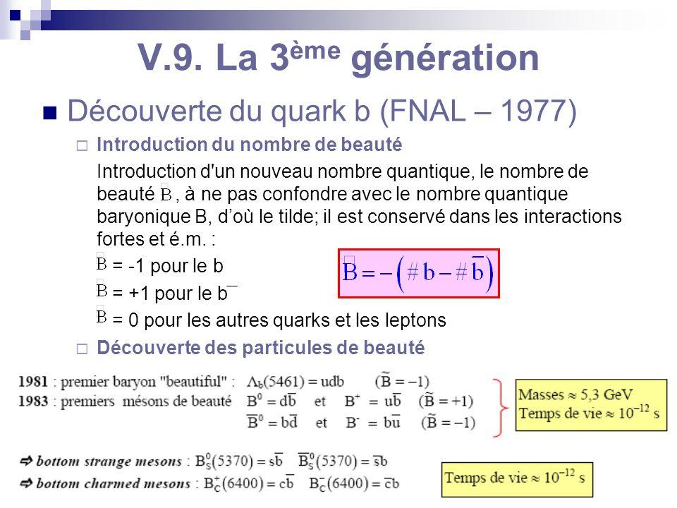 C. Vander Velde42 BA3-physique -2009-2010 V.9. La 3 ème génération Découverte du quark b (FNAL – 1977)  Introduction du nombre de beauté Introduction