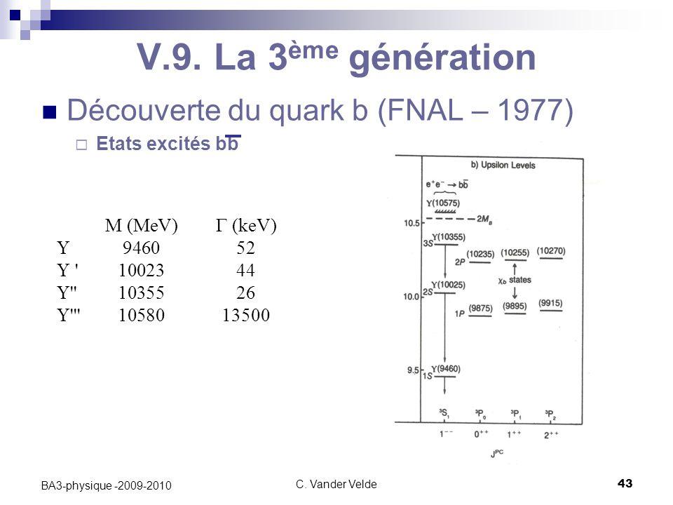 C. Vander Velde43 BA3-physique -2009-2010 V.9. La 3 ème génération Découverte du quark b (FNAL – 1977)  Etats excités bb M (MeV)  (keV)  946052  '