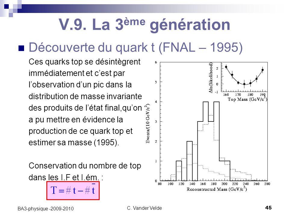 C. Vander Velde45 BA3-physique -2009-2010 V.9. La 3 ème génération Découverte du quark t (FNAL – 1995) Ces quarks top se désintègrent immédiatement et