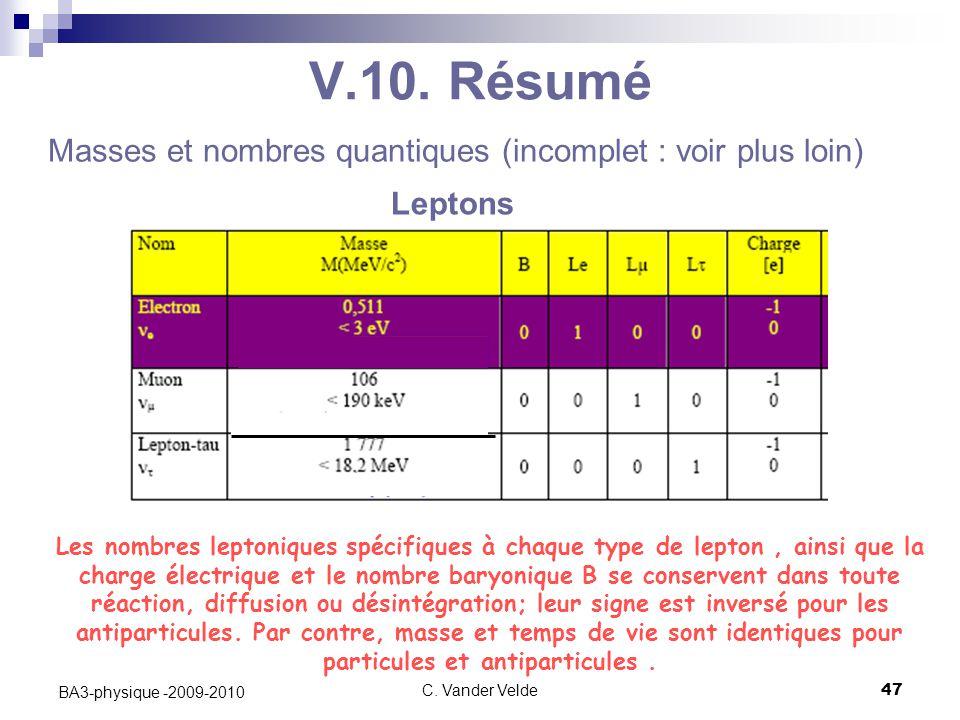 C. Vander Velde47 BA3-physique -2009-2010 V.10. Résumé Masses et nombres quantiques (incomplet : voir plus loin) Les nombres leptoniques spécifiques à