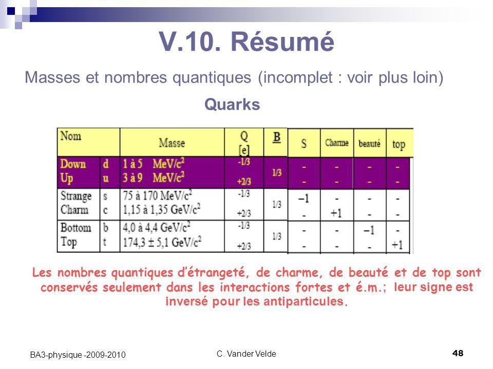 C. Vander Velde48 BA3-physique -2009-2010 V.10. Résumé Masses et nombres quantiques (incomplet : voir plus loin) Les nombres quantiques d'étrangeté, d