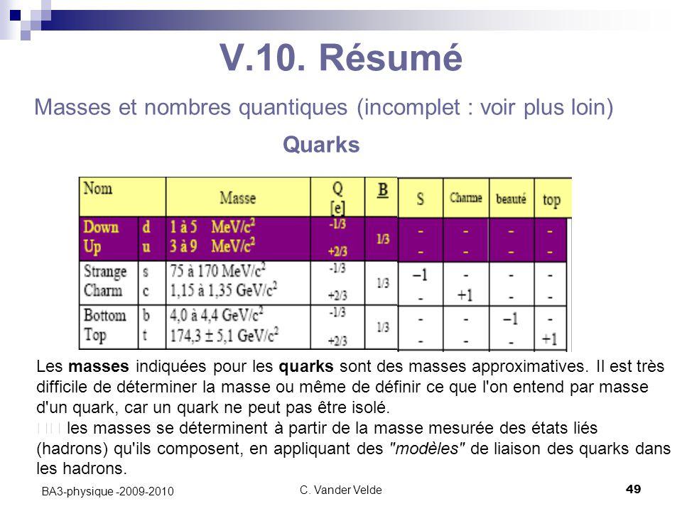 C. Vander Velde49 BA3-physique -2009-2010 V.10. Résumé Masses et nombres quantiques (incomplet : voir plus loin) Les masses indiquées pour les quarks