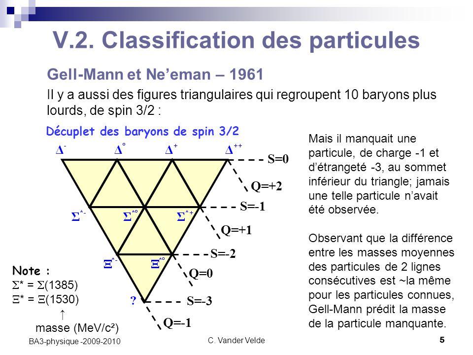 C. Vander Velde5 BA3-physique -2009-2010 V.2. Classification des particules Gell-Mann et Ne'eman – 1961 Il y a aussi des figures triangulaires qui reg