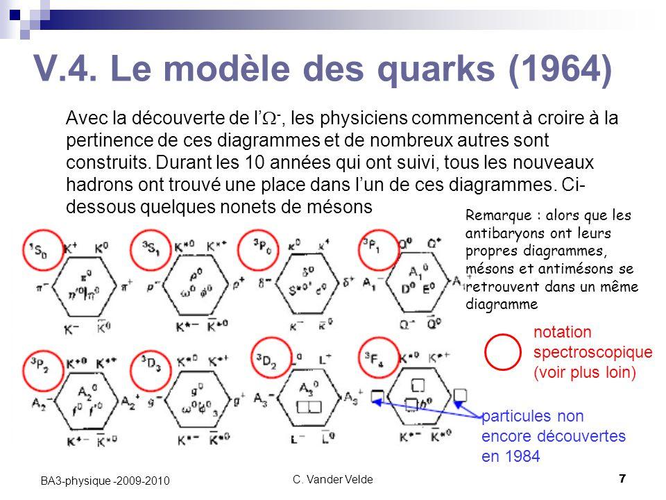 C. Vander Velde7 BA3-physique -2009-2010 V.4. Le modèle des quarks (1964) Avec la découverte de l'  -, les physiciens commencent à croire à la pertin