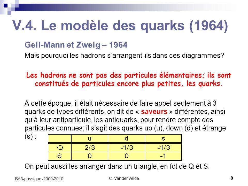 C. Vander Velde8 BA3-physique -2009-2010 V.4. Le modèle des quarks (1964) Gell-Mann et Zweig – 1964 Mais pourquoi les hadrons s'arrangent-ils dans ces