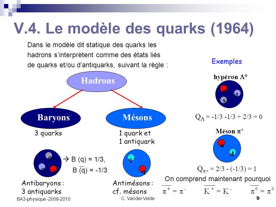 C. Vander Velde9 BA3-physique -2009-2010 V.4. Le modèle des quarks (1964) Dans le modèle dit statique des quarks les hadrons s'interprètent comme des