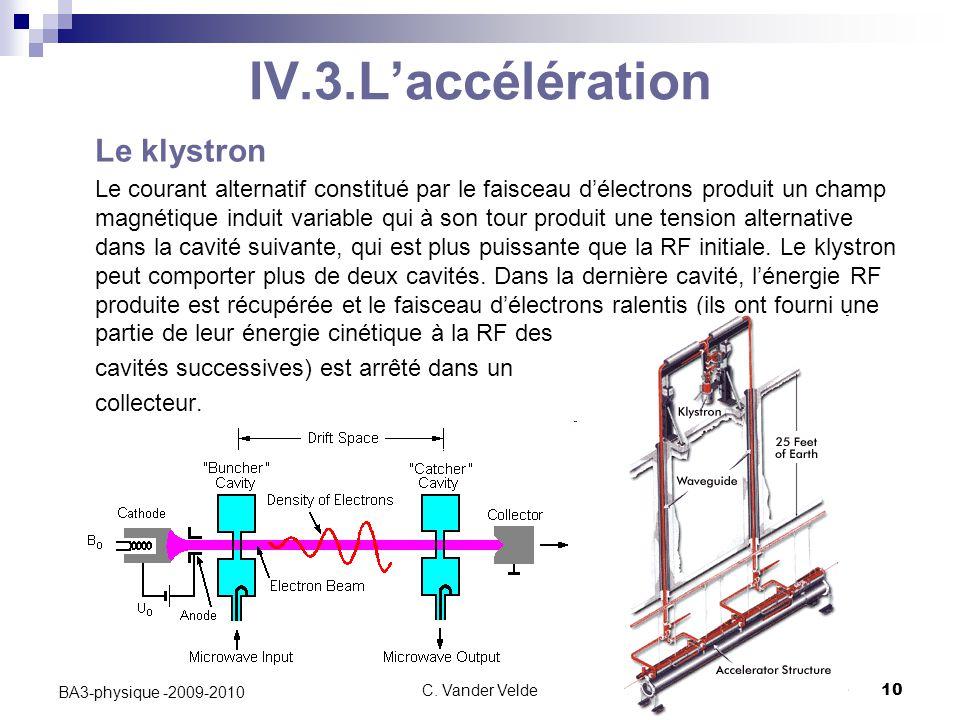 C. Vander Velde10 BA3-physique -2009-2010 IV.3.L'accélération Le klystron Le courant alternatif constitué par le faisceau d'électrons produit un champ