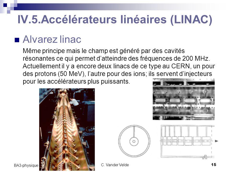 C. Vander Velde15 BA3-physique -2009-2010 IV.5.Accélérateurs linéaires (LINAC) Alvarez linac Même principe mais le champ est généré par des cavités ré