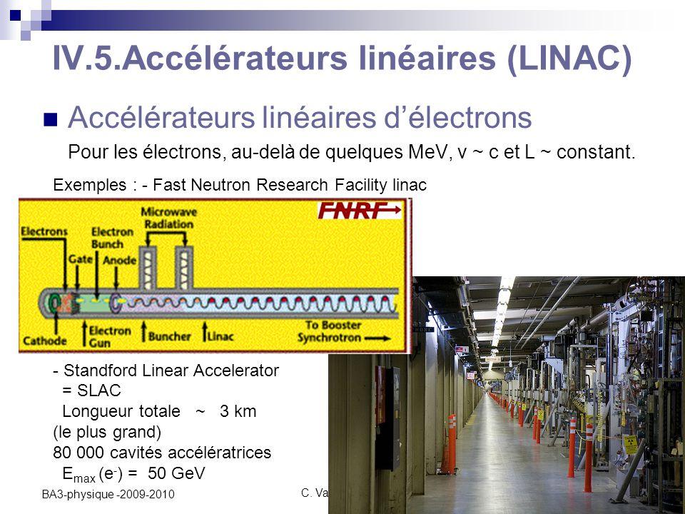 C. Vander Velde16 BA3-physique -2009-2010 IV.5.Accélérateurs linéaires (LINAC) Accélérateurs linéaires d'électrons Pour les électrons, au-delà de quel