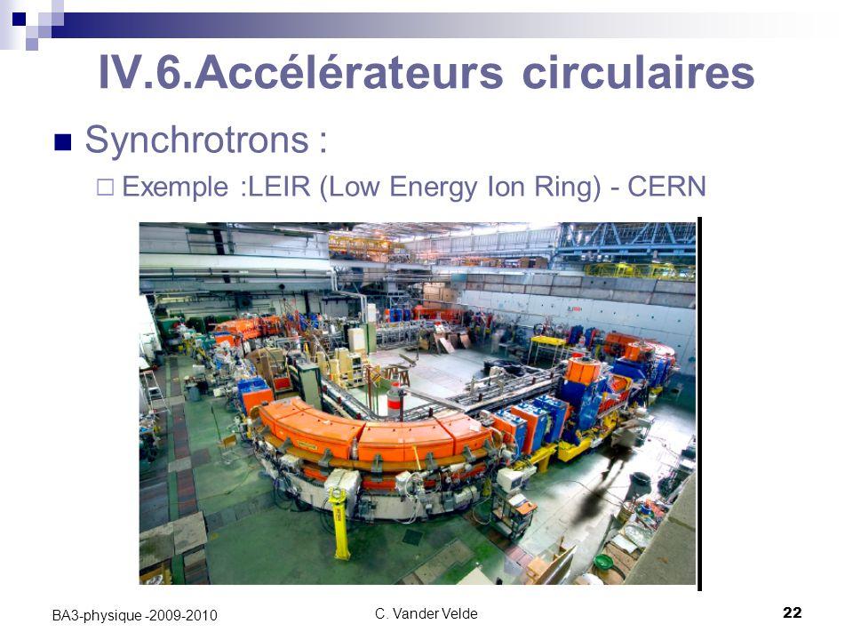 C. Vander Velde22 BA3-physique -2009-2010 IV.6.Accélérateurs circulaires Synchrotrons :  Exemple :LEIR (Low Energy Ion Ring) - CERN