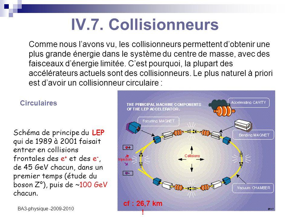 C. Vander Velde31 BA3-physique -2009-2010 IV.7. Collisionneurs Comme nous l'avons vu, les collisionneurs permettent d'obtenir une plus grande énergie