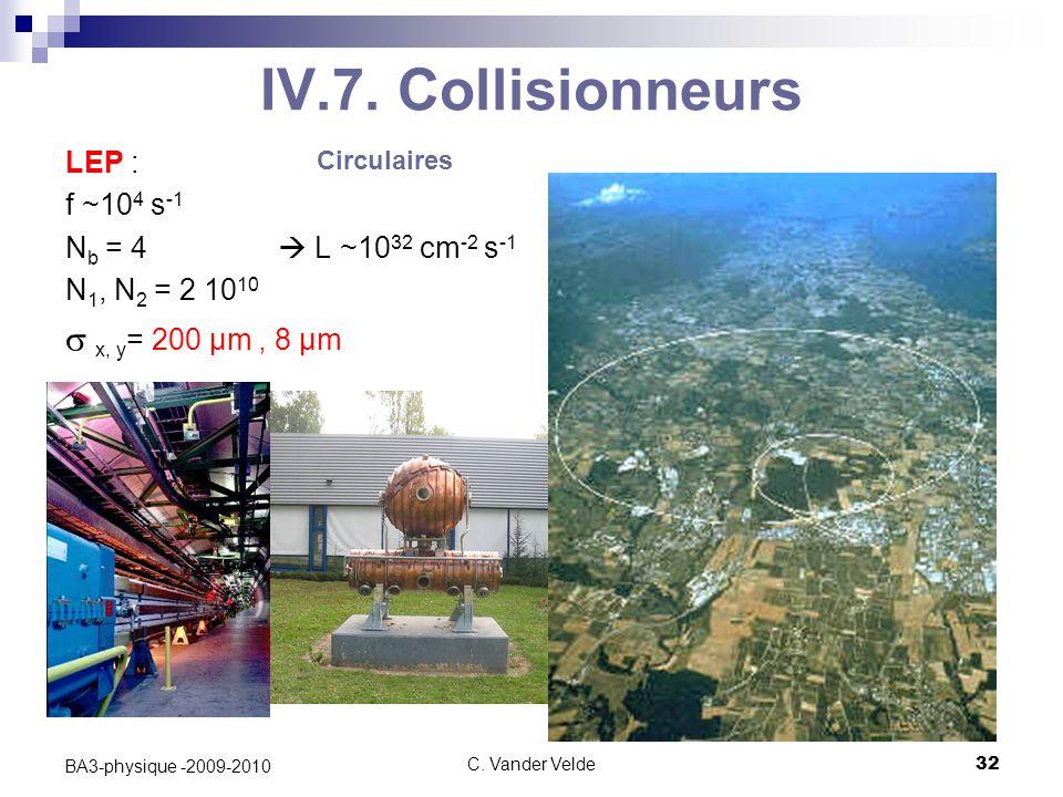 C. Vander Velde32 BA3-physique -2009-2010 IV.7. Collisionneurs LEP : f ~10 4 s -1 N b = 4  L ~10 32 cm -2 s -1 N 1, N 2 = 2 10 10  x, y = 200 µm, 8