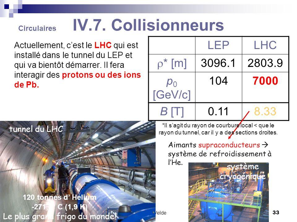 C. Vander Velde33 BA3-physique -2009-2010 IV.7. Collisionneurs Actuellement, c'est le LHC qui est installé dans le tunnel du LEP et qui va bientôt dém