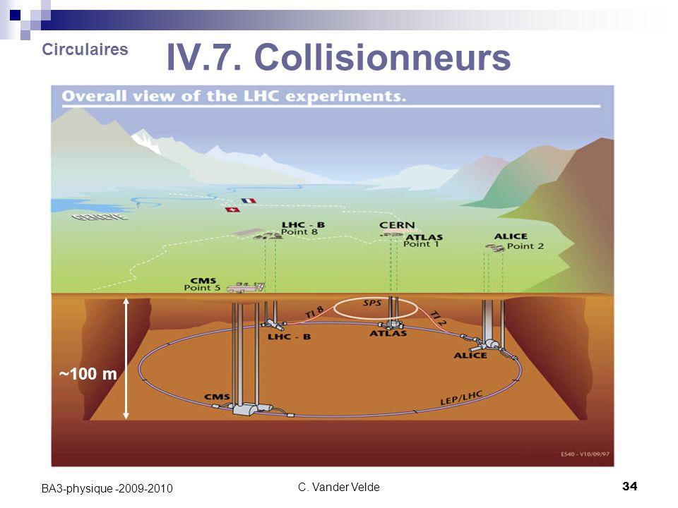 C. Vander Velde34 BA3-physique -2009-2010 IV.7. Collisionneurs ~100 m Circulaires