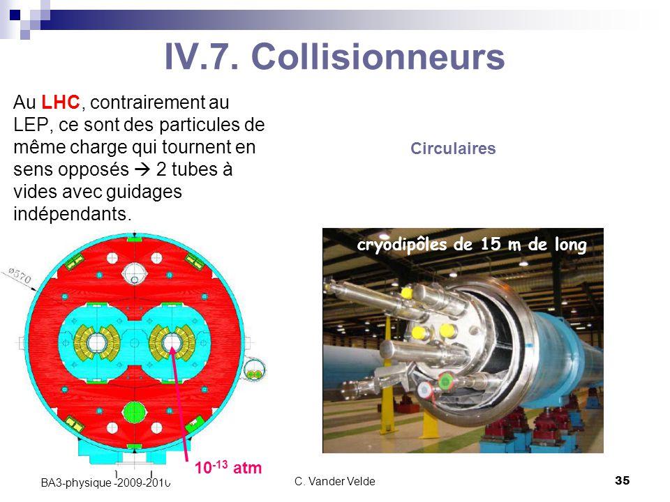 C. Vander Velde35 BA3-physique -2009-2010 10 -13 atm IV.7. Collisionneurs Au LHC, contrairement au LEP, ce sont des particules de même charge qui tour