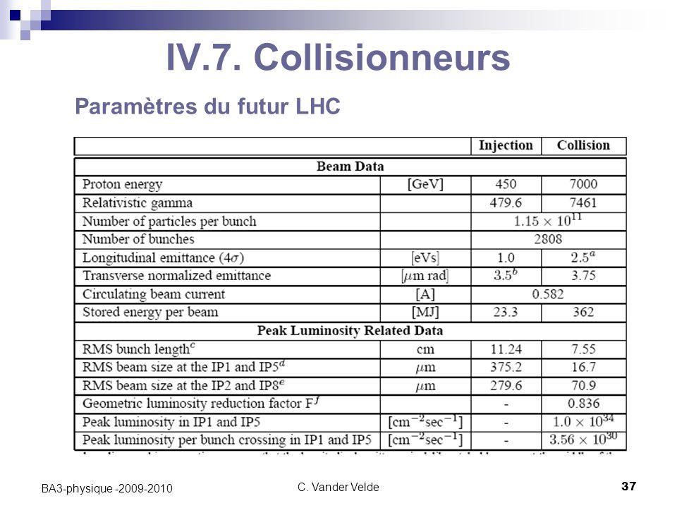 C. Vander Velde37 BA3-physique -2009-2010 IV.7. Collisionneurs Paramètres du futur LHC