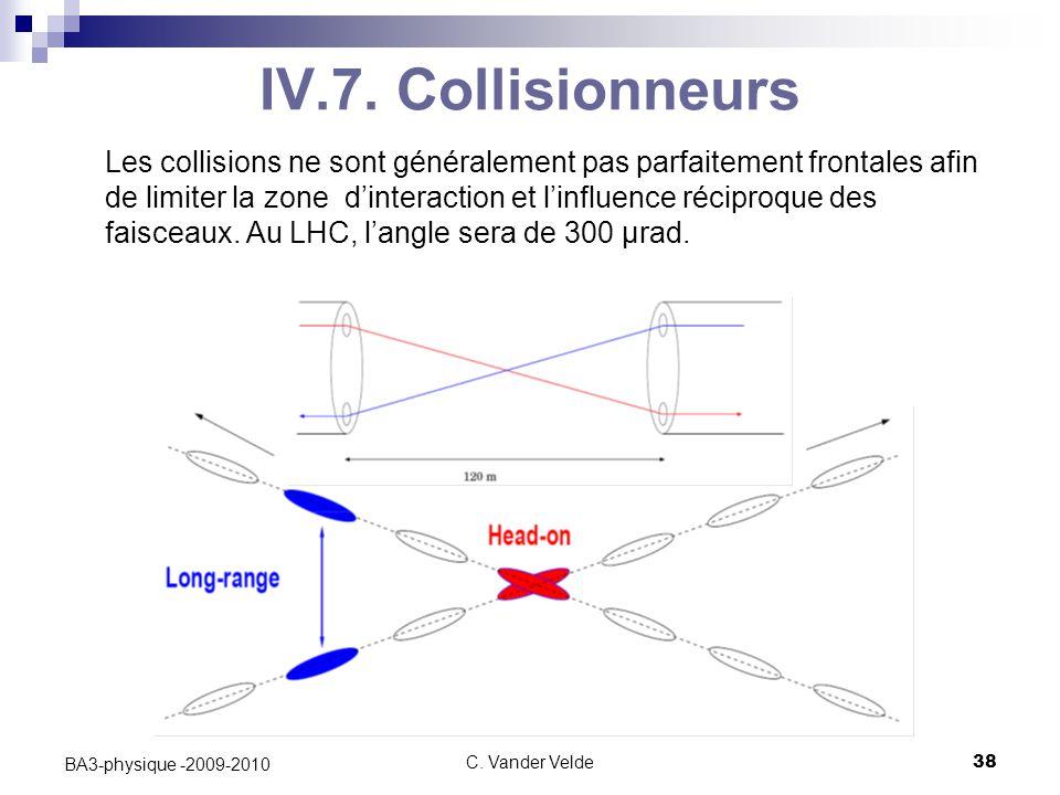 C. Vander Velde38 BA3-physique -2009-2010 IV.7. Collisionneurs Les collisions ne sont généralement pas parfaitement frontales afin de limiter la zone
