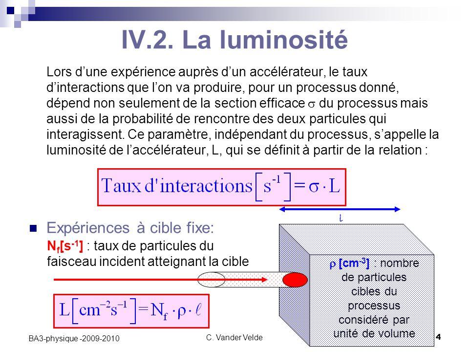 C. Vander Velde4 BA3-physique -2009-2010 IV.2. La luminosité Lors d'une expérience auprès d'un accélérateur, le taux d'interactions que l'on va produi