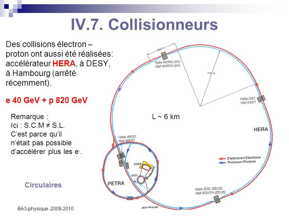 C. Vander Velde40 BA3-physique -2009-2010 IV.7. Collisionneurs Des collisions électron – proton ont aussi été réalisées: accélérateur HERA, à DESY, à