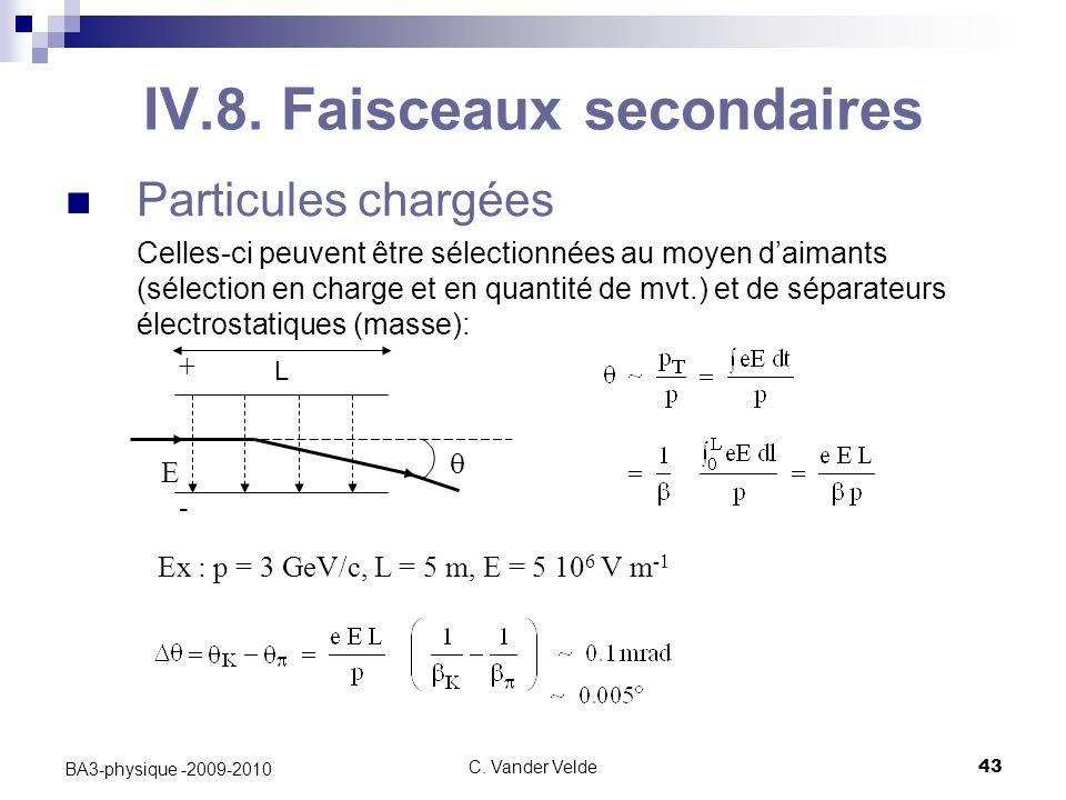 C. Vander Velde43 BA3-physique -2009-2010 IV.8. Faisceaux secondaires Particules chargées Celles-ci peuvent être sélectionnées au moyen d'aimants (sél