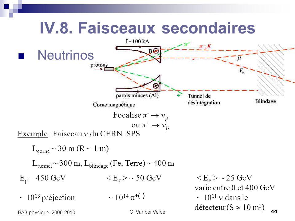 C. Vander Velde44 BA3-physique -2009-2010 IV.8. Faisceaux secondaires Neutrinos Focalise  -    ou  +   Exemple : Faisceau du CERN SPS