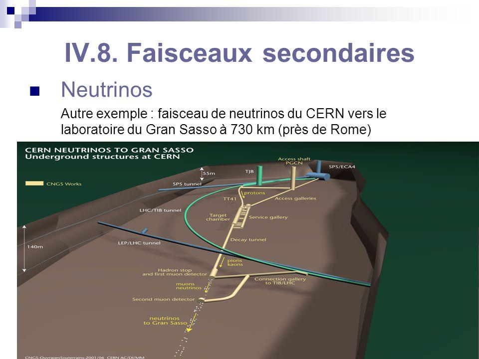 C. Vander Velde45 BA3-physique -2009-2010 IV.8. Faisceaux secondaires Neutrinos Autre exemple : faisceau de neutrinos du CERN vers le laboratoire du G