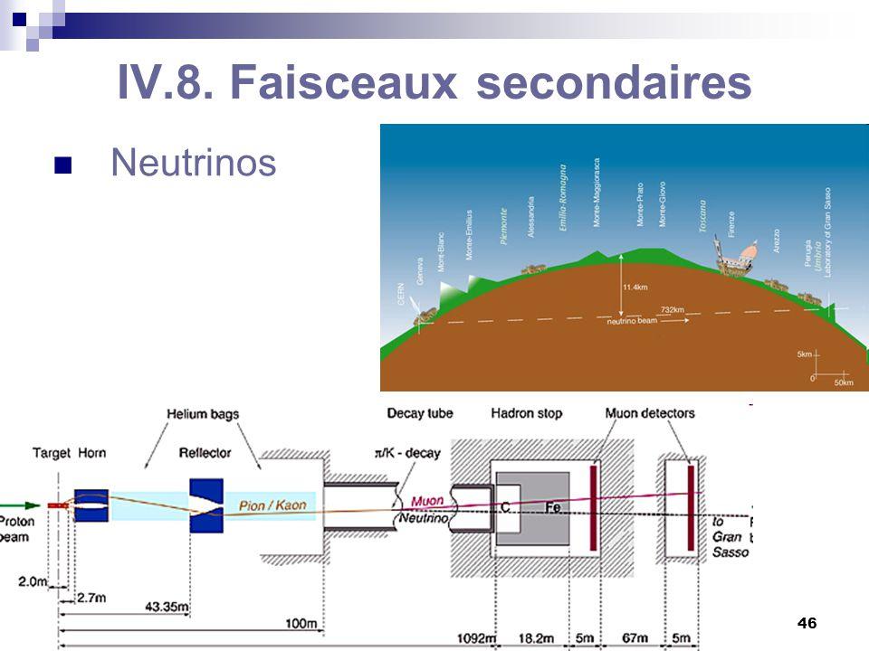 C. Vander Velde46 BA3-physique -2009-2010 IV.8. Faisceaux secondaires Neutrinos
