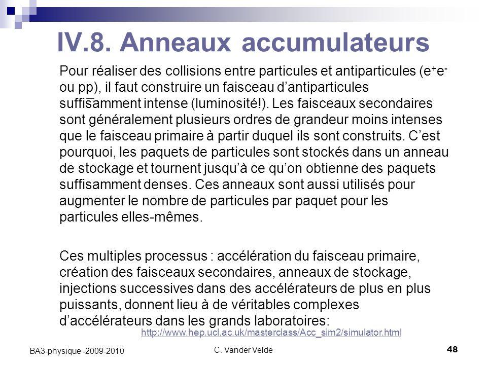C. Vander Velde48 BA3-physique -2009-2010 IV.8. Anneaux accumulateurs Pour réaliser des collisions entre particules et antiparticules (e + e - ou pp),