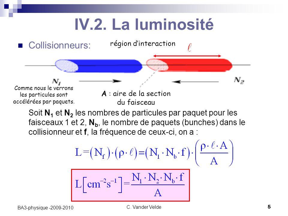 C. Vander Velde5 BA3-physique -2009-2010 région d'interaction A : aire de la section du faisceau Collisionneurs: Soit N 1 et N 2 les nombres de partic