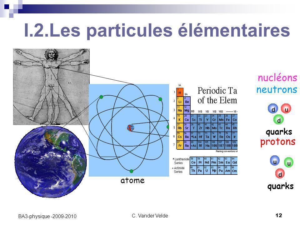 C. Vander Velde12 BA3-physique -2009-2010 noyau électrons neutrons protons atome I.2.Les particules élémentaires u d d quarks u u d nucléons