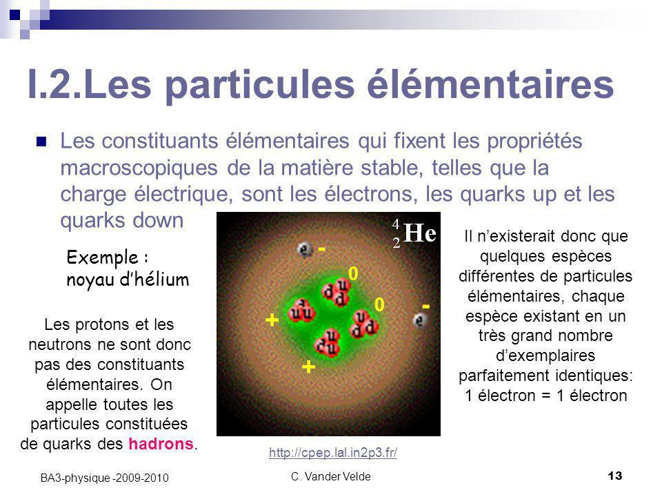 C. Vander Velde13 BA3-physique -2009-2010 I.2.Les particules élémentaires Les constituants élémentaires qui fixent les propriétés macroscopiques de la