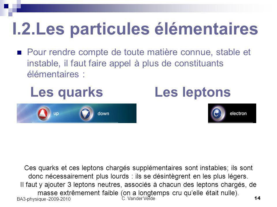 C. Vander Velde14 BA3-physique -2009-2010 I.2.Les particules élémentaires Pour rendre compte de toute matière connue, stable et instable, il faut fair