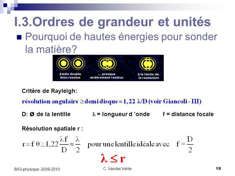 C. Vander Velde19 BA3-physique -2009-2010 I.3.Ordres de grandeur et unités Pourquoi de hautes énergies pour sonder la matière? Critère de Rayleigh: D: