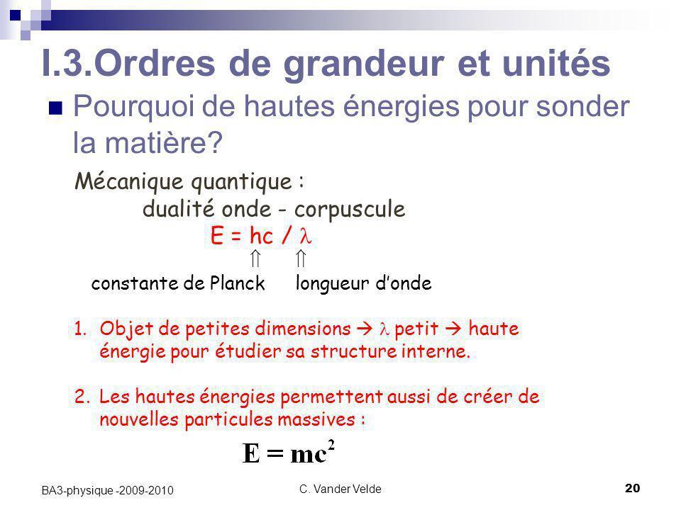 C. Vander Velde20 BA3-physique -2009-2010 I.3.Ordres de grandeur et unités Pourquoi de hautes énergies pour sonder la matière? Mécanique quantique : d