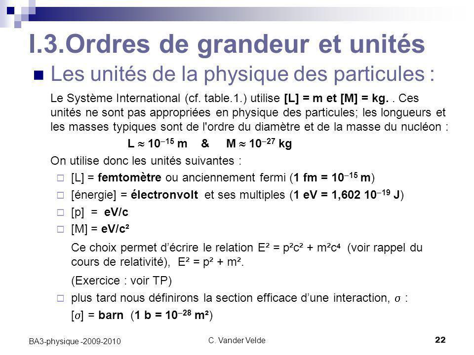 C. Vander Velde22 BA3-physique -2009-2010 I.3.Ordres de grandeur et unités Les unités de la physique des particules : Le Système International (cf. ta
