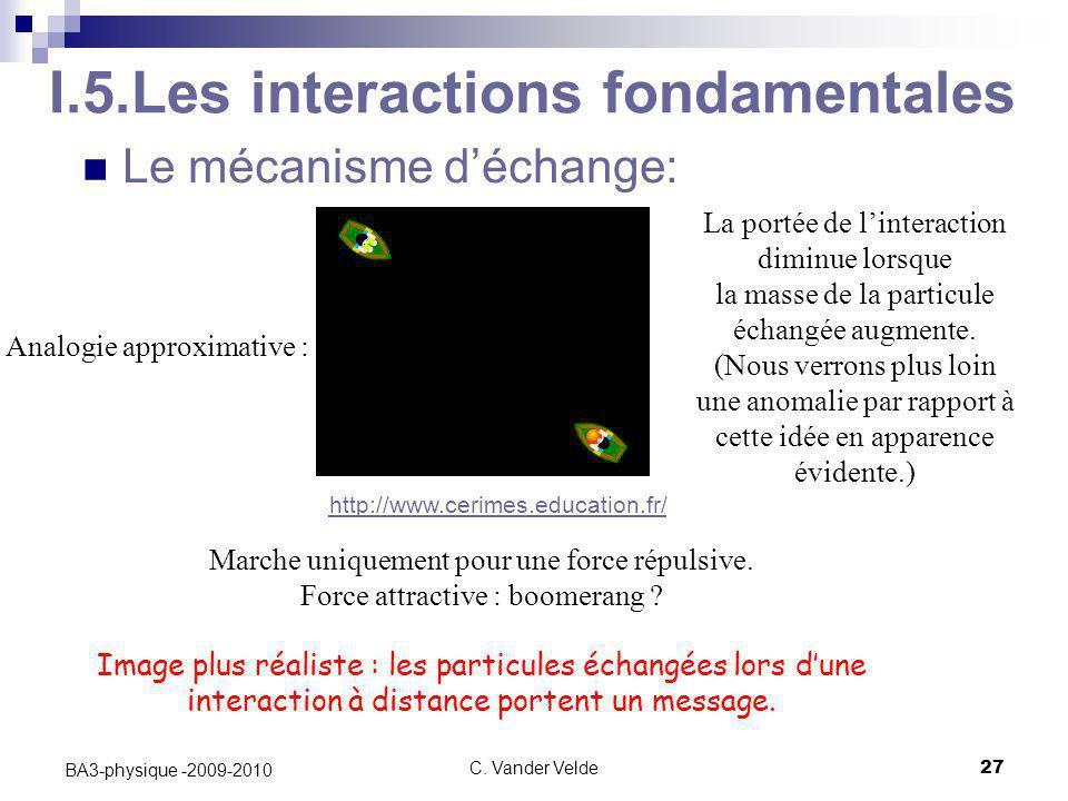 C. Vander Velde27 BA3-physique -2009-2010 I.5.Les interactions fondamentales Le mécanisme d'échange: La portée de l'interaction diminue lorsque la mas