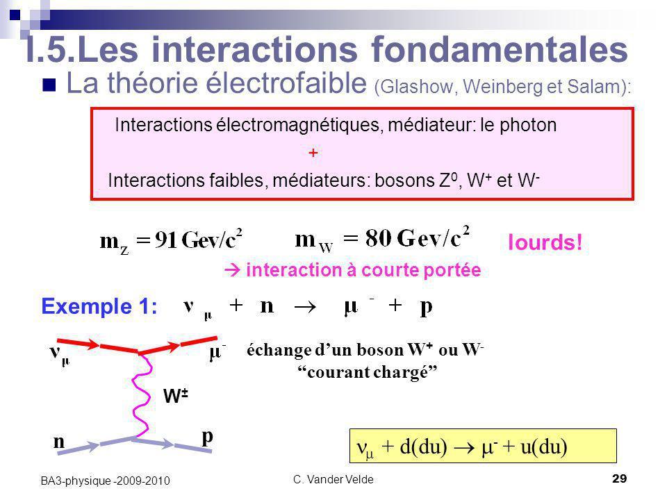 C. Vander Velde29 BA3-physique -2009-2010 I.5.Les interactions fondamentales La théorie électrofaible (Glashow, Weinberg et Salam): Interactions élect