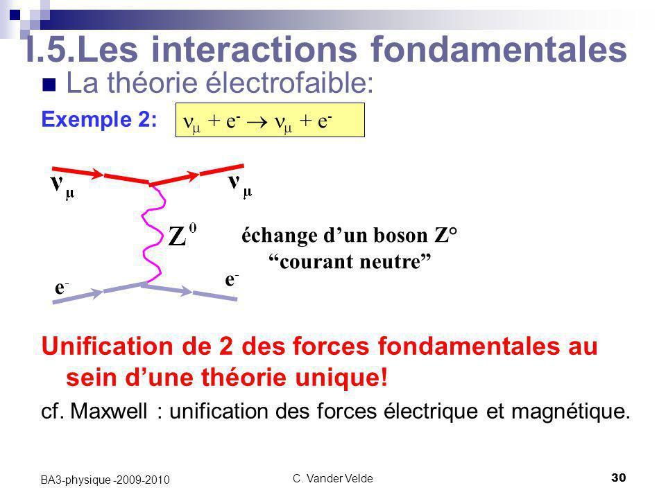 C. Vander Velde30 BA3-physique -2009-2010 I.5.Les interactions fondamentales La théorie électrofaible: Exemple 2: Unification de 2 des forces fondamen