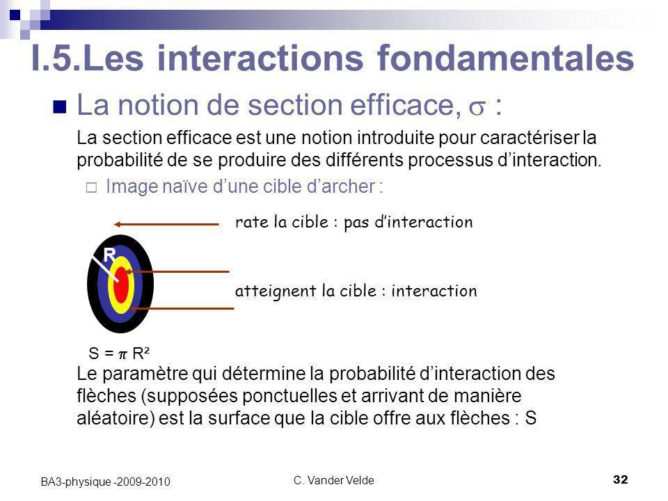 C. Vander Velde32 BA3-physique -2009-2010 I.5.Les interactions fondamentales La notion de section efficace,  : La section efficace est une notion int