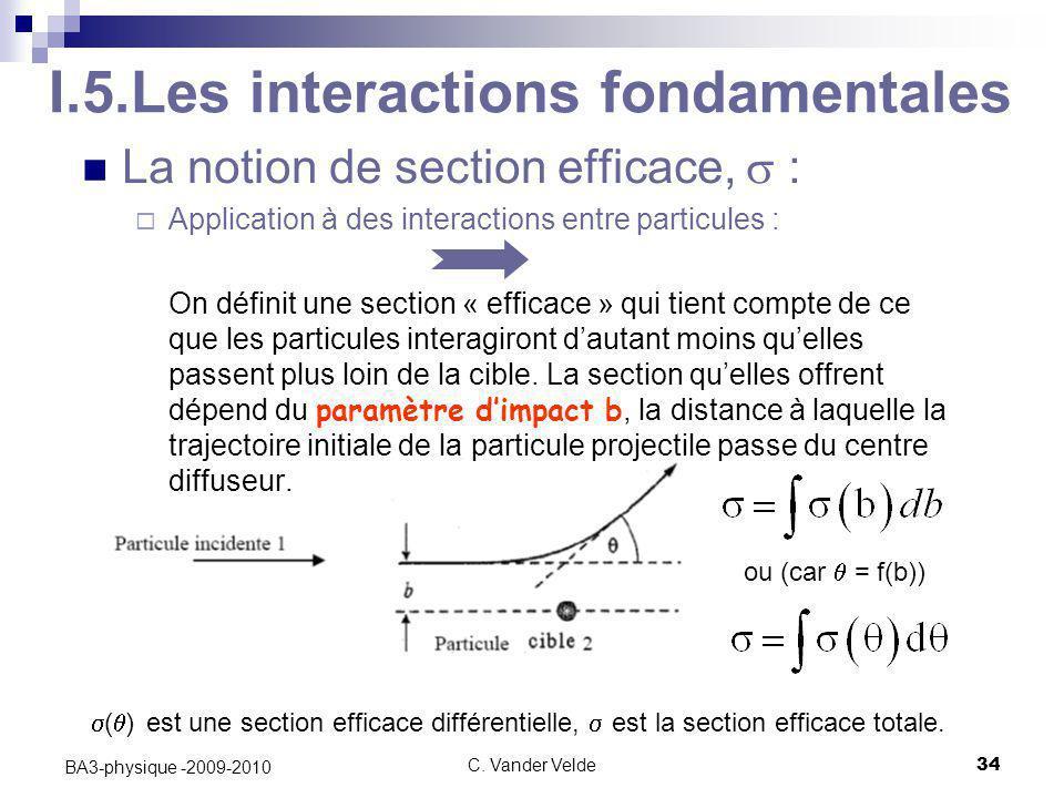 C. Vander Velde34 BA3-physique -2009-2010 I.5.Les interactions fondamentales La notion de section efficace,  :  Application à des interactions entre