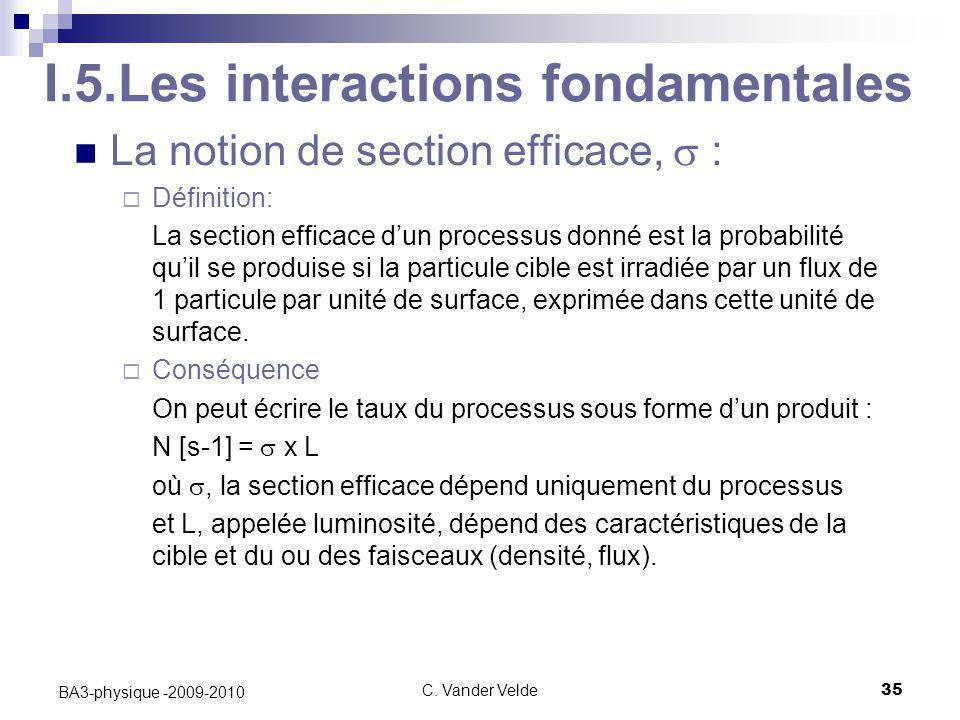 C. Vander Velde35 BA3-physique -2009-2010 I.5.Les interactions fondamentales La notion de section efficace,  :  Définition: La section efficace d'un